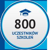 Grafika 800 uczestników szkoleń
