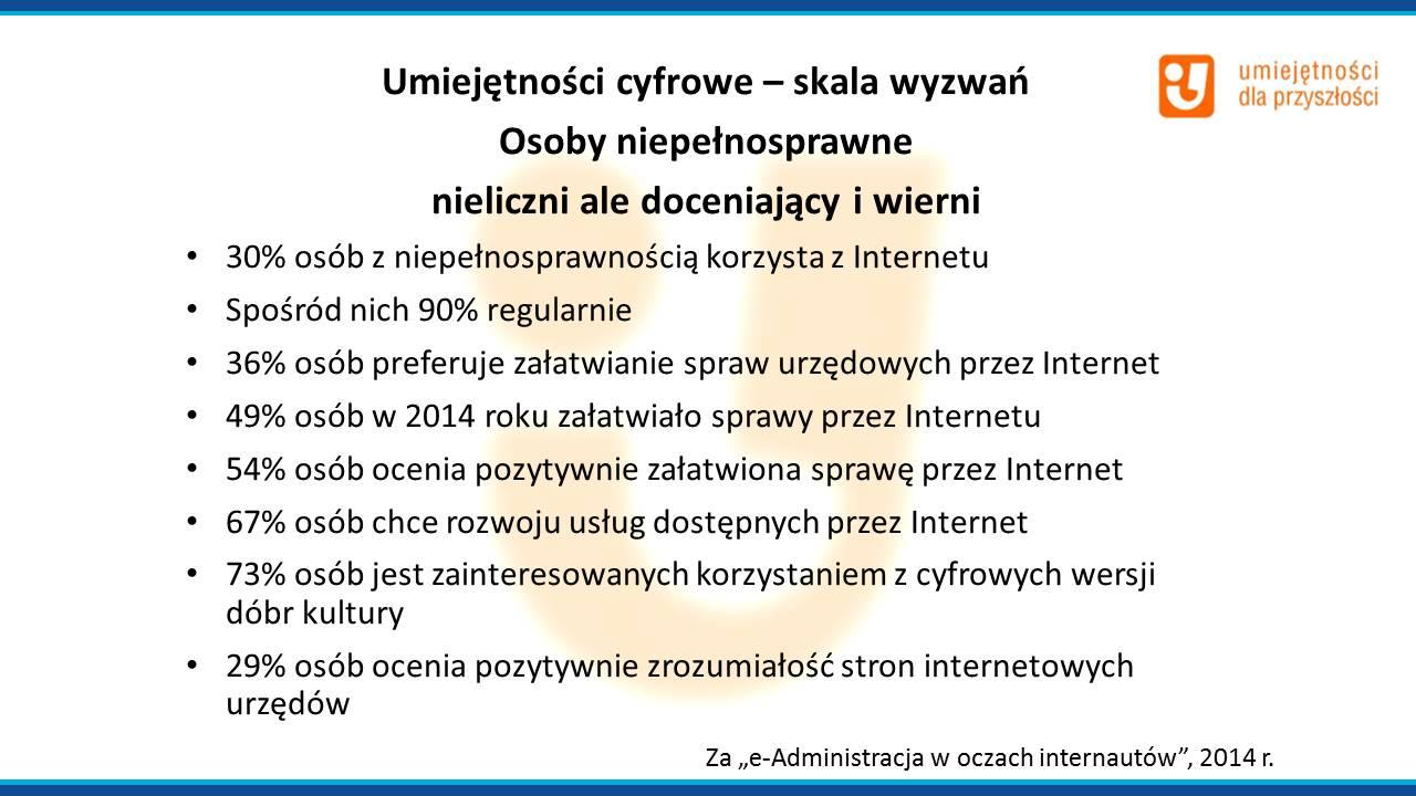 Statystyki przedstawiające korzystanie z Internetu przez osoby niepelnosprawne